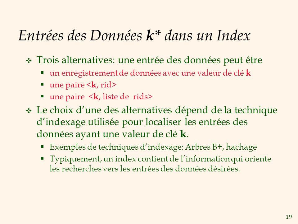 19 Entrées des Données k* dans un Index Trois alternatives: une entrée des données peut être un enregistrement de données avec une valeur de clé k une