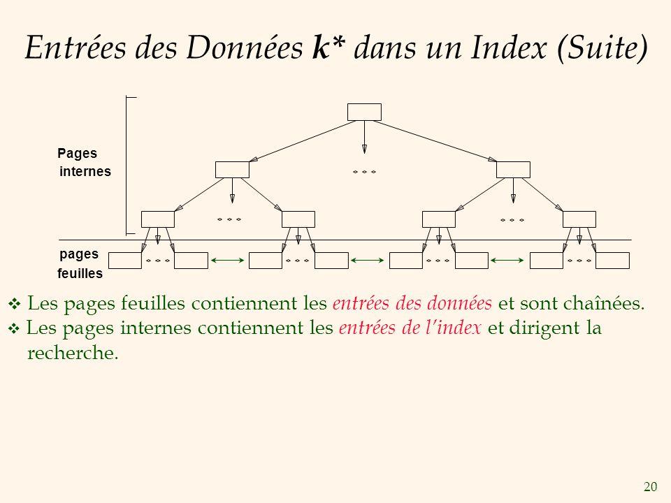 20 Entrées des Données k* dans un Index (Suite) Les pages feuilles contiennent les entrées des données et sont chaînées. Les pages internes contiennen