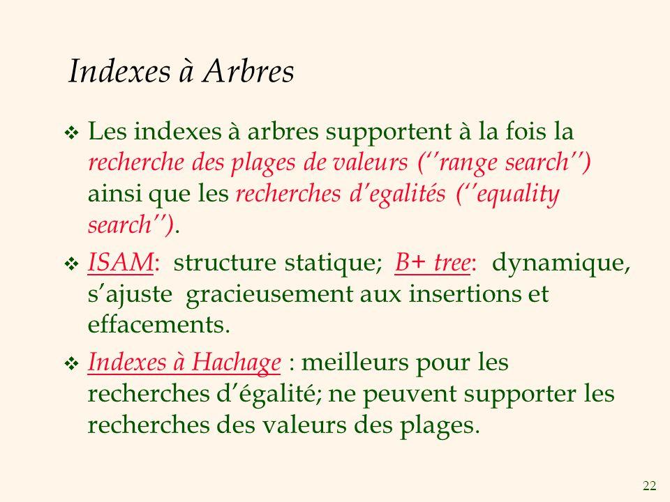22 Indexes à Arbres Les indexes à arbres supportent à la fois la recherche des plages de valeurs (range search) ainsi que les recherches degalités (eq