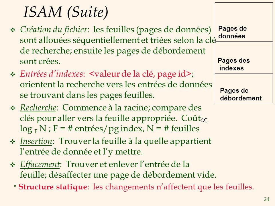 24 ISAM (Suite) Création du fichier : les feuilles (pages de données) sont allouées séquentiellement et triées selon la clé de recherche; ensuite les