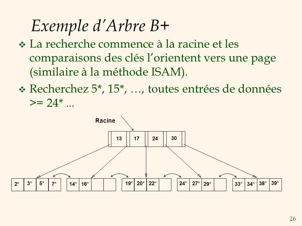 26 Exemple dArbre B+ La recherche commence à la racine et les comparaisons des clés lorientent vers une page (similaire à la méthode ISAM). Recherchez