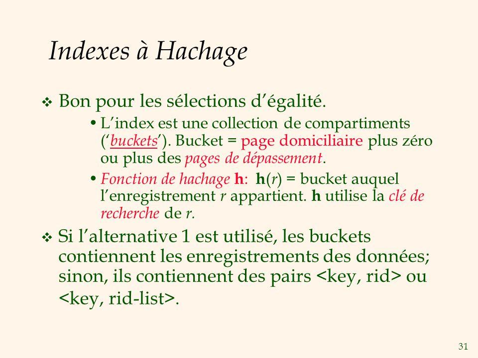 31 Indexes à Hachage Bon pour les sélections dégalité. Lindex est une collection de compartiments ( buckets ). Bucket = page domiciliaire plus zéro ou