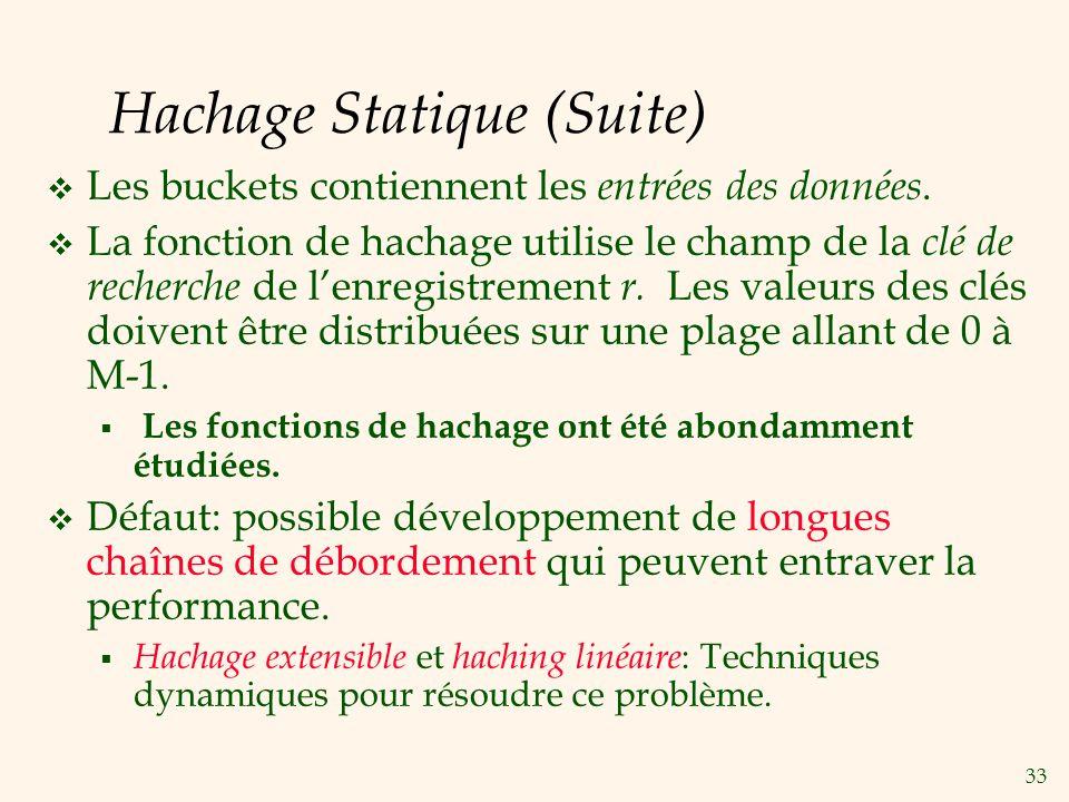 33 Hachage Statique (Suite) Les buckets contiennent les entrées des données. La fonction de hachage utilise le champ de la clé de recherche de lenregi