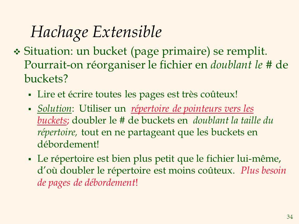 34 Hachage Extensible Situation: un bucket (page primaire) se remplit. Pourrait-on réorganiser le fichier en doublant le # de buckets? Lire et écrire