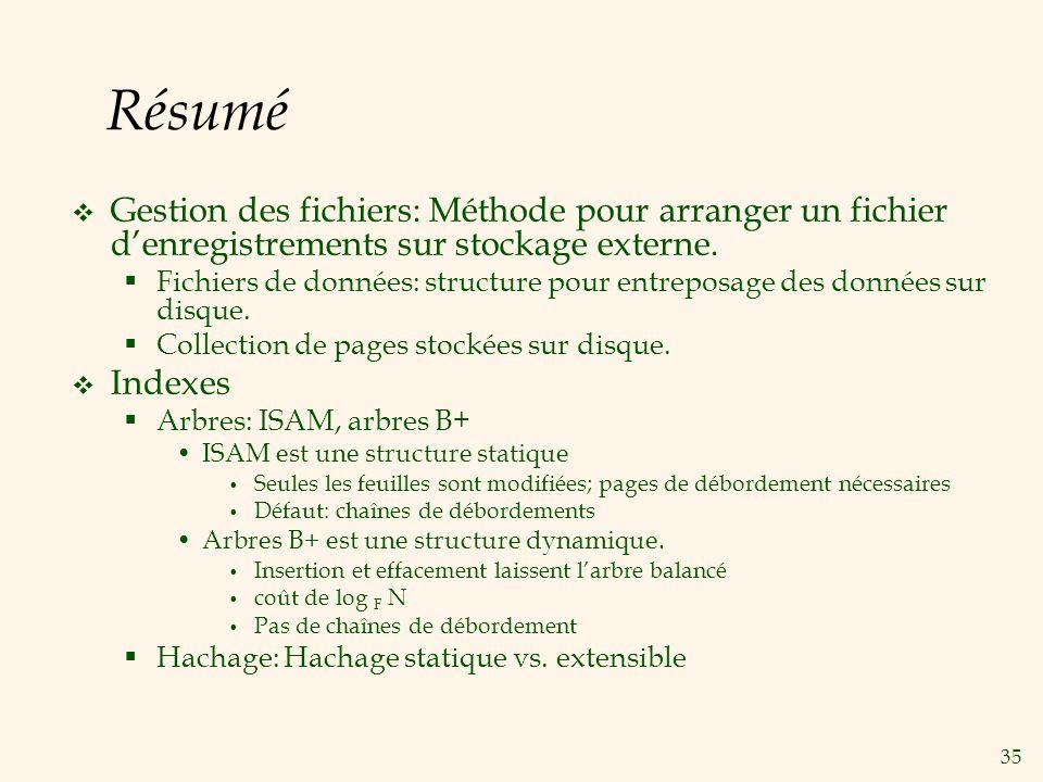 35 Résumé Gestion des fichiers: Méthode pour arranger un fichier denregistrements sur stockage externe. Fichiers de données: structure pour entreposag