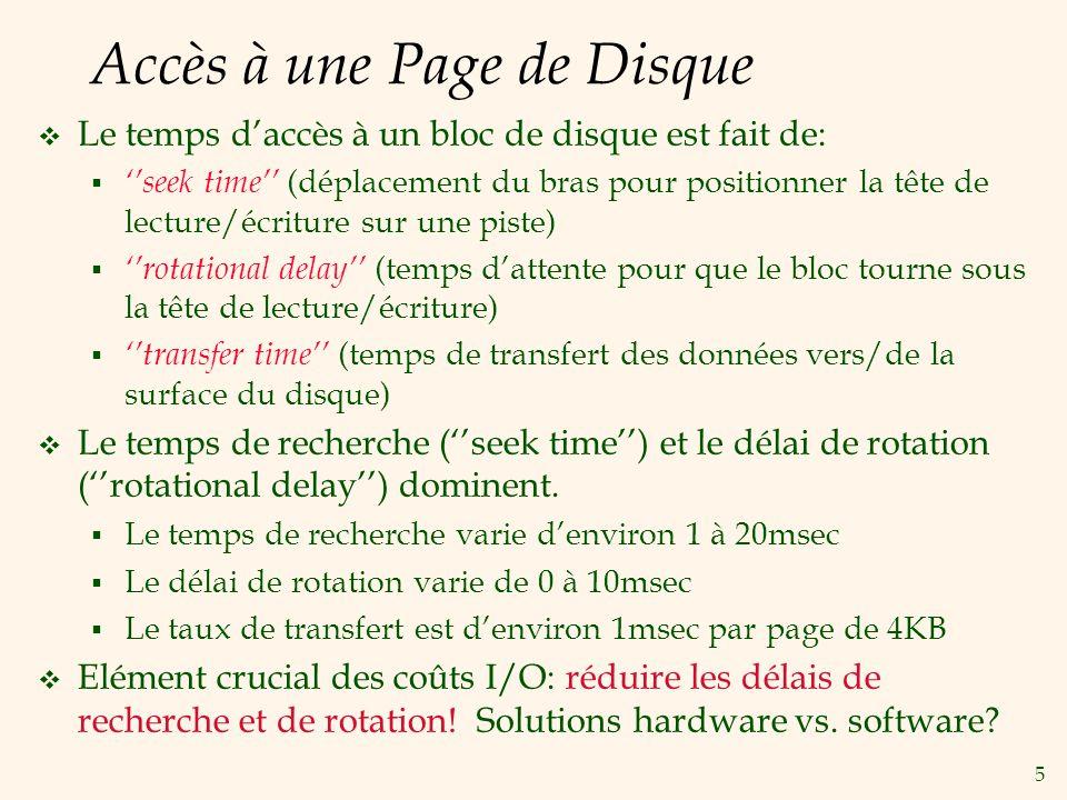 5 Accès à une Page de Disque Le temps daccès à un bloc de disque est fait de: seek time (déplacement du bras pour positionner la tête de lecture/écrit