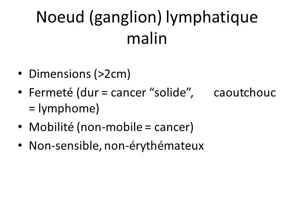 Noeud (ganglion) lymphatique malin Dimensions (>2cm) Fermeté (dur = cancer solide, caoutchouc = lymphome) Mobilité (non-mobile = cancer) Non-sensible,