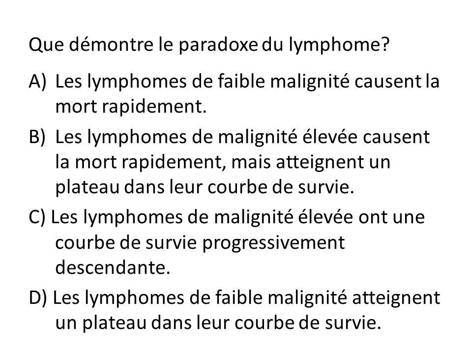 Que démontre le paradoxe du lymphome? A)Les lymphomes de faible malignité causent la mort rapidement. B)Les lymphomes de malignité élevée causent la m