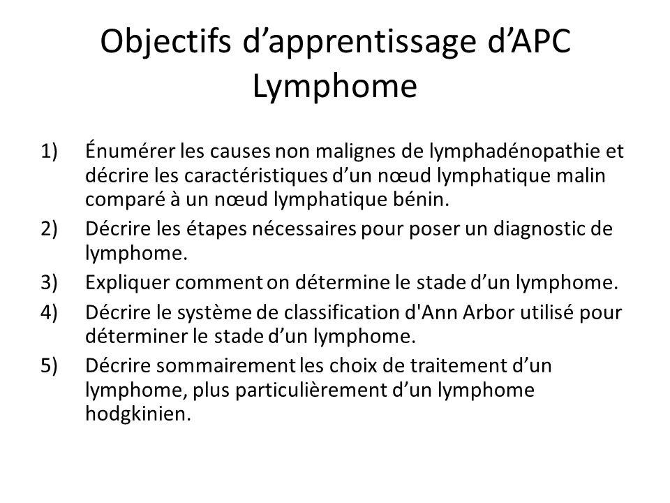 Objectifs dapprentissage dAPC Lymphome 1)Énumérer les causes non malignes de lymphadénopathie et décrire les caractéristiques dun nœud lymphatique mal