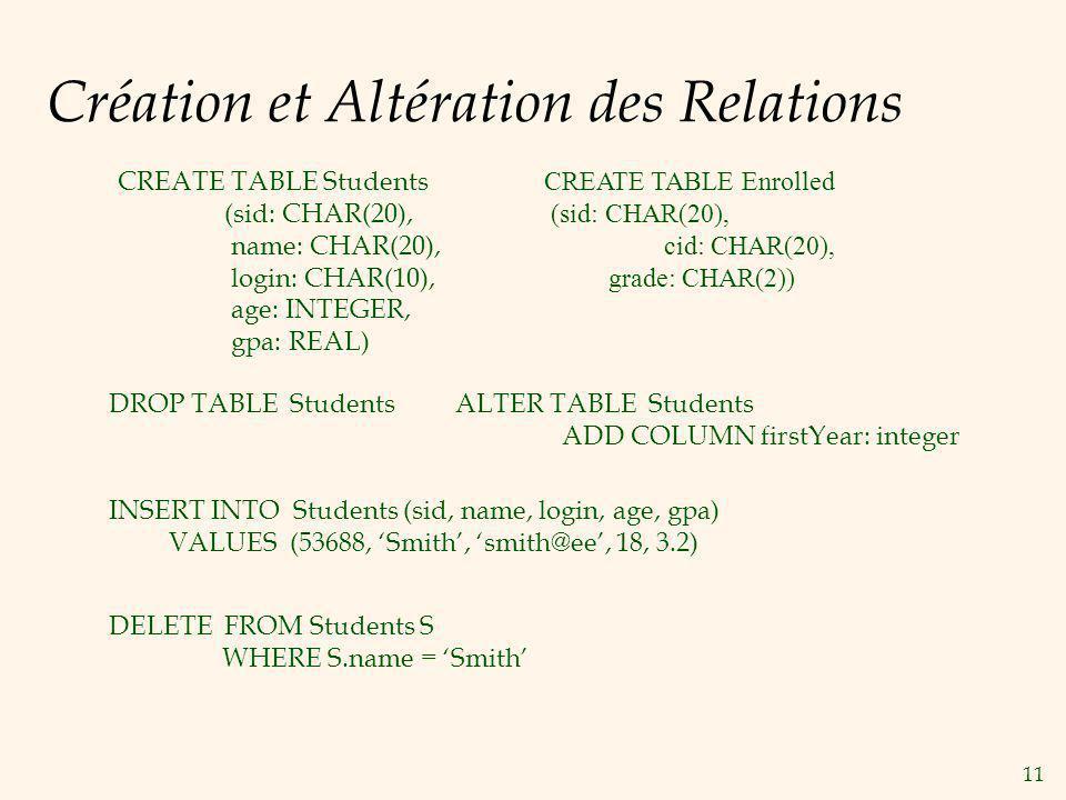 11 Création et Altération des Relations CREATE TABLE Students CREATE TABLE Enrolled (sid: CHAR(20), name: CHAR(20), cid: CHAR(20), login: CHAR(10), gr