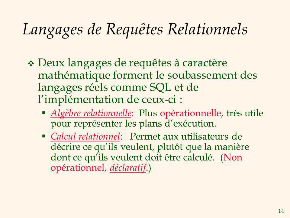 14 Langages de Requêtes Relationnels Deux langages de requêtes à caractère mathématique forment le soubassement des langages réels comme SQL et de lim