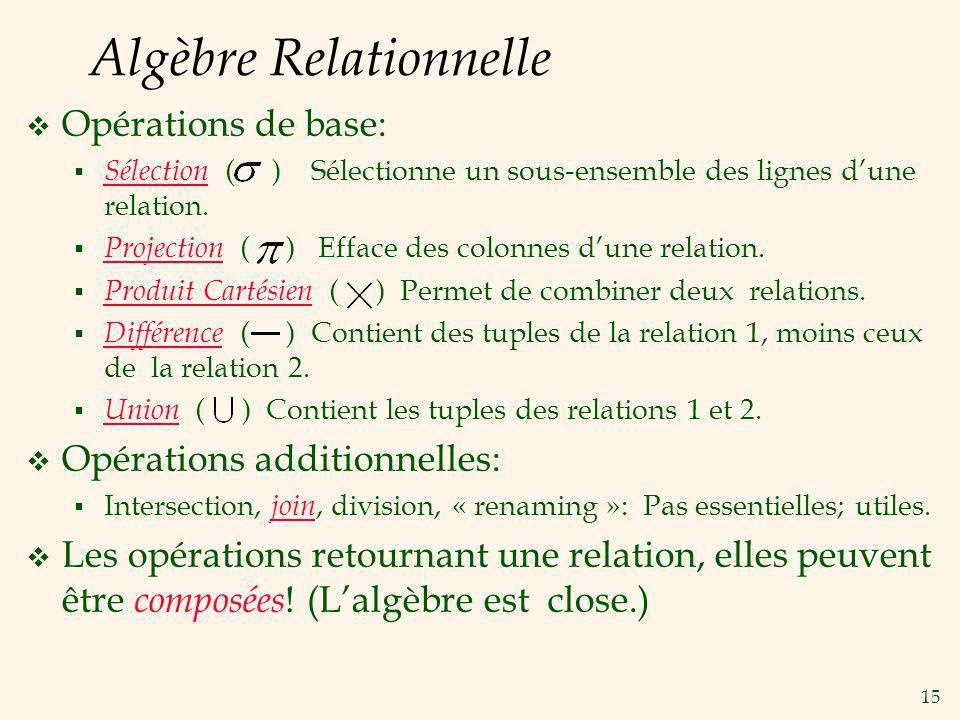 15 Algèbre Relationnelle Opérations de base: Sélection ( ) Sélectionne un sous-ensemble des lignes dune relation. Projection ( ) Efface des colonnes d