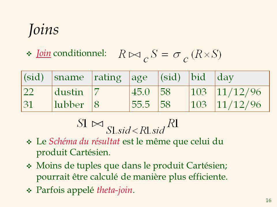16 Joins Join conditionnel: Le Schéma du résultat est le même que celui du produit Cartésien. Moins de tuples que dans le produit Cartésien; pourrait