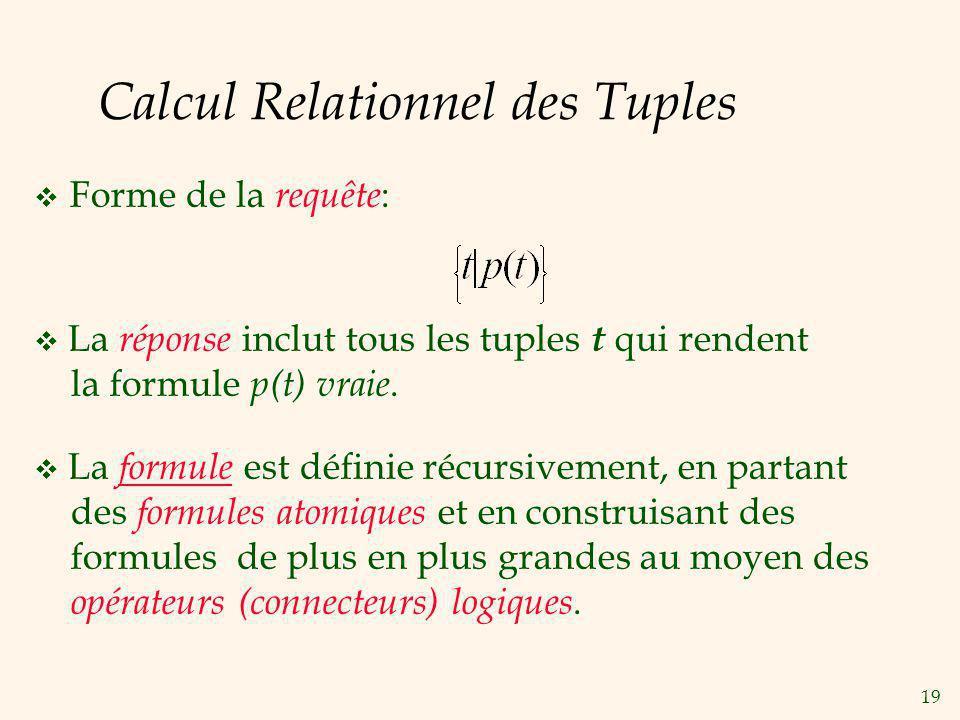 19 Calcul Relationnel des Tuples Forme de la requête : La réponse inclut tous les tuples t qui rendent la formule p(t) vraie. La formule est définie r
