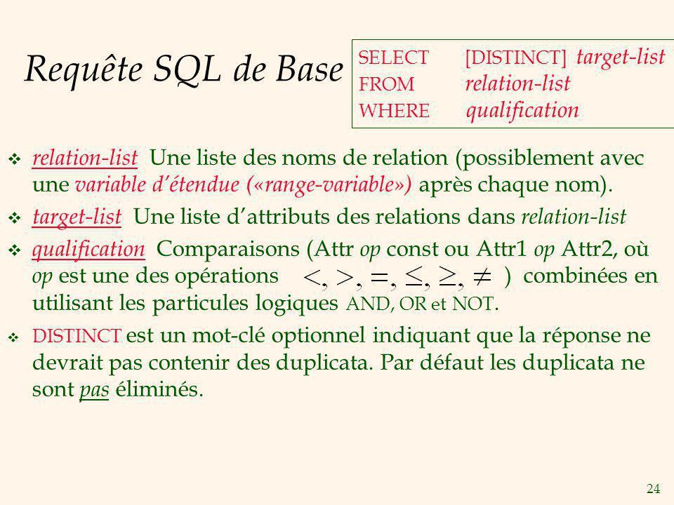 24 Requête SQL de Base relation-list Une liste des noms de relation (possiblement avec une variable détendue («range-variable») après chaque nom). tar