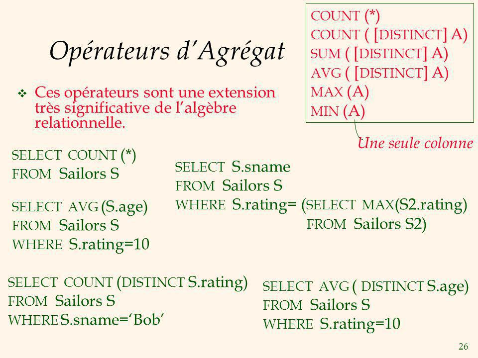 26 Opérateurs dAgrégat Ces opérateurs sont une extension très significative de lalgèbre relationnelle. COUNT (*) COUNT ( [ DISTINCT ] A) SUM ( [ DISTI