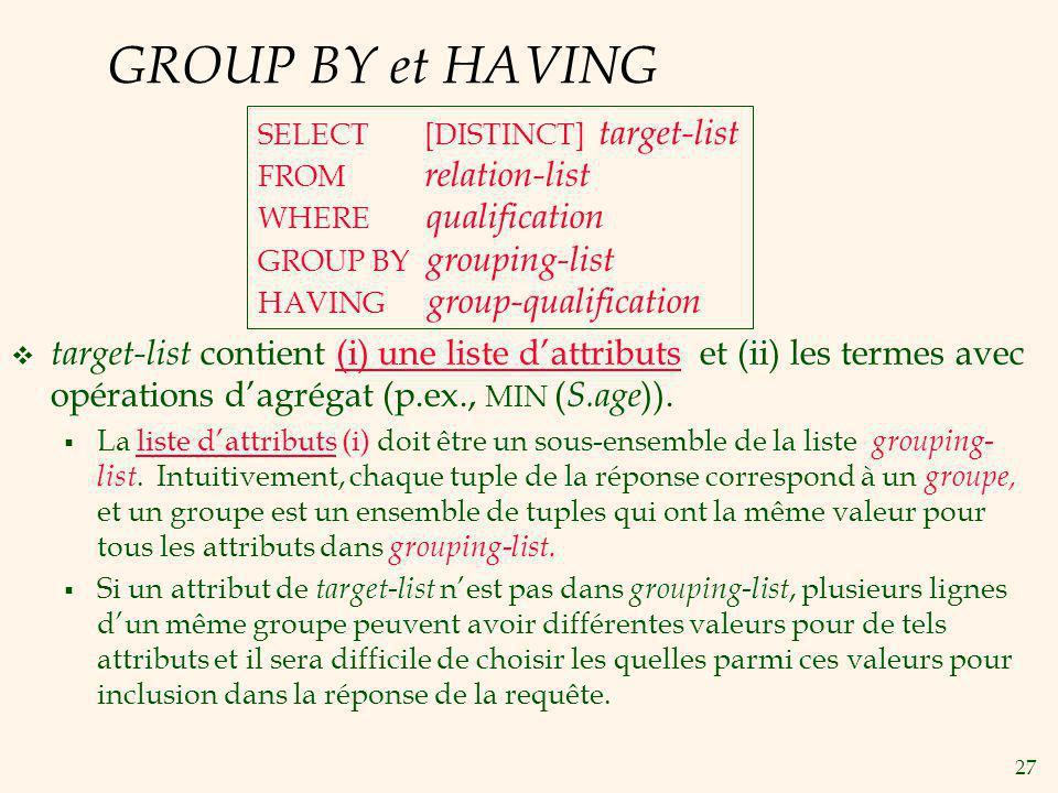 27 GROUP BY et HAVING target-list contient (i) une liste dattributs et (ii) les termes avec opérations dagrégat (p.ex., MIN ( S.age )). La liste dattr