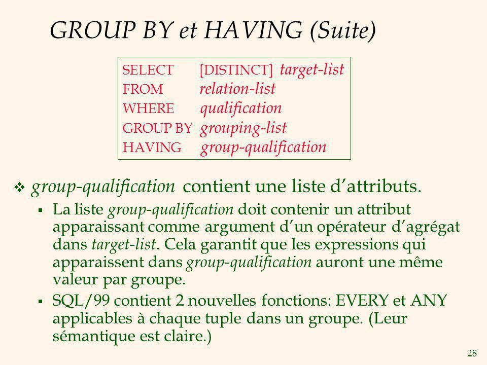 28 GROUP BY et HAVING (Suite) group-qualification contient une liste dattributs. La liste group-qualification doit contenir un attribut apparaissant c