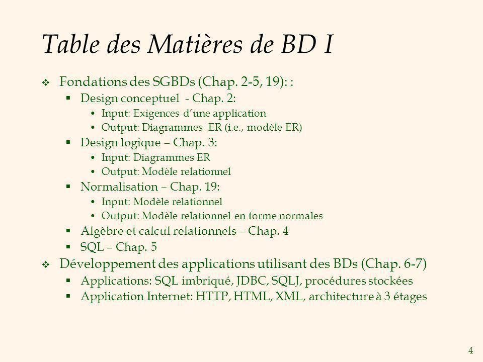 4 Table des Matières de BD I Fondations des SGBDs (Chap. 2-5, 19): : Design conceptuel - Chap. 2: Input: Exigences dune application Output: Diagrammes