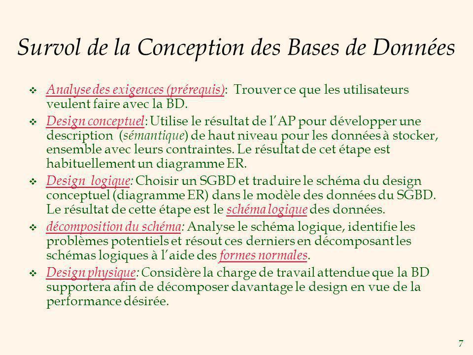 7 Survol de la Conception des Bases de Données Analyse des exigences (prérequis) : Trouver ce que les utilisateurs veulent faire avec la BD. Design co