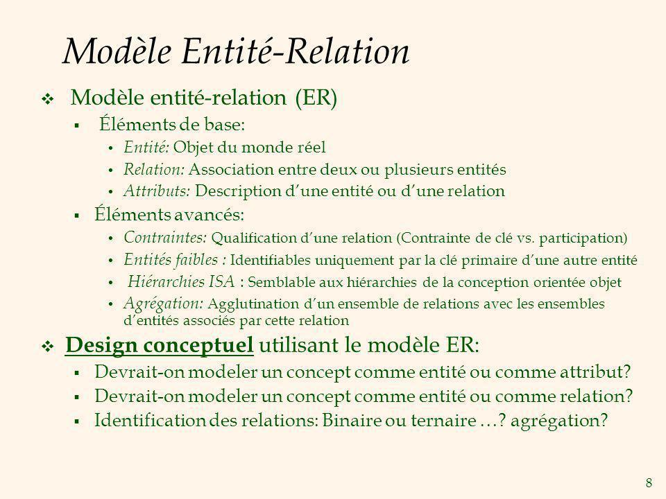 8 Modèle Entité-Relation Modèle entité-relation (ER) Éléments de base: Entité: Objet du monde réel Relation: Association entre deux ou plusieurs entit