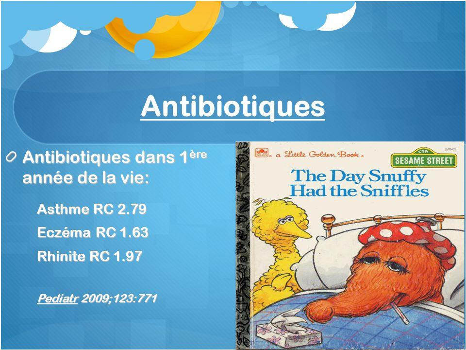 Antibiotiques Antibiotiques dans 1 ère année de la vie: Asthme RC 2.79 Eczéma RC 1.63 Rhinite RC 1.97 Pediatr 2009;123:771