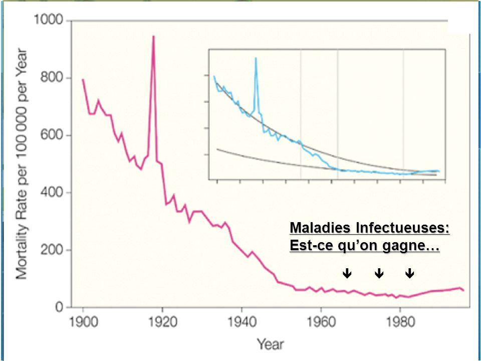 Maladies Infectueuses: Est-ce quon gagne…