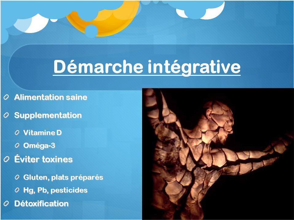 Démarche intégrative Alimentation saine Supplementation Vitamine D Oméga-3 Éviter toxines Gluten, plats préparés Hg, Pb, pesticides Détoxification