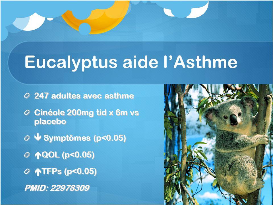Eucalyptus aide lAsthme 247 adultes avec asthme Cinéole 200mg tid x 6m vs placebo Symptômes (p<0.05) Symptômes (p<0.05) QOL (p<0.05) QOL (p<0.05) TFPs (p<0.05) TFPs (p<0.05) PMID: 22978309