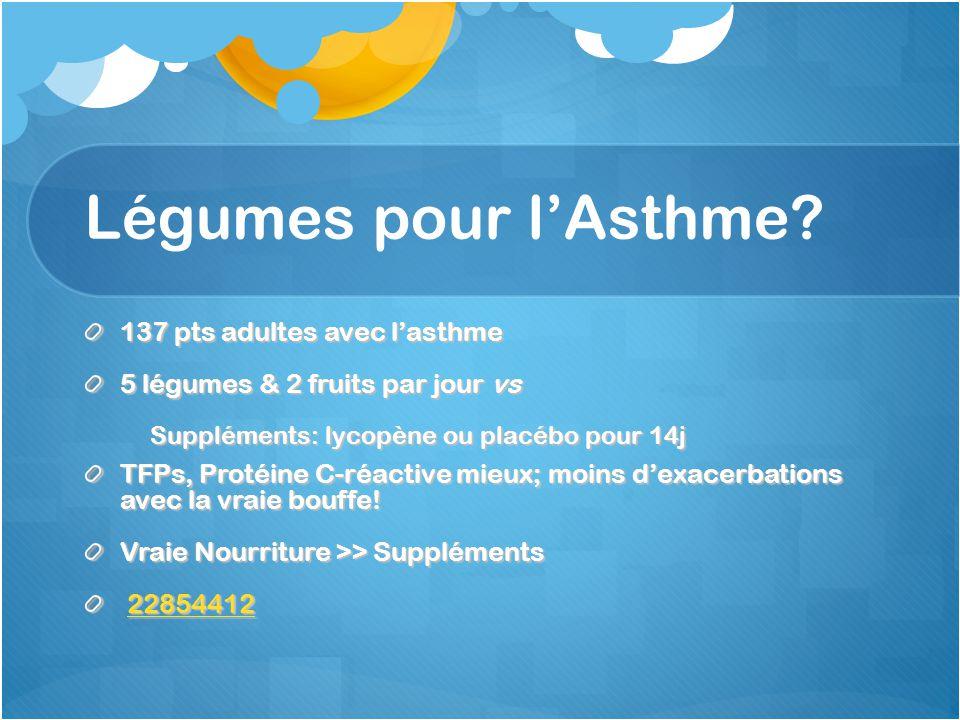 Légumes pour lAsthme? 137 pts adultes avec lasthme 5 légumes & 2 fruits par jour vs Suppléments: lycopène ou placébo pour 14j TFPs, Protéine C-réactiv