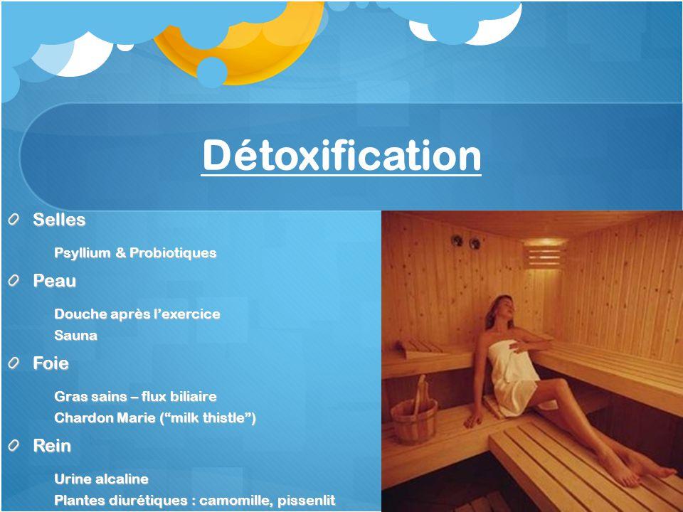 Détoxification Selles Psyllium & Probiotiques Peau Douche après lexercice SaunaFoie Gras sains – flux biliaire Chardon Marie (milk thistle) Rein Urine alcaline Plantes diurétiques : camomille, pissenlit