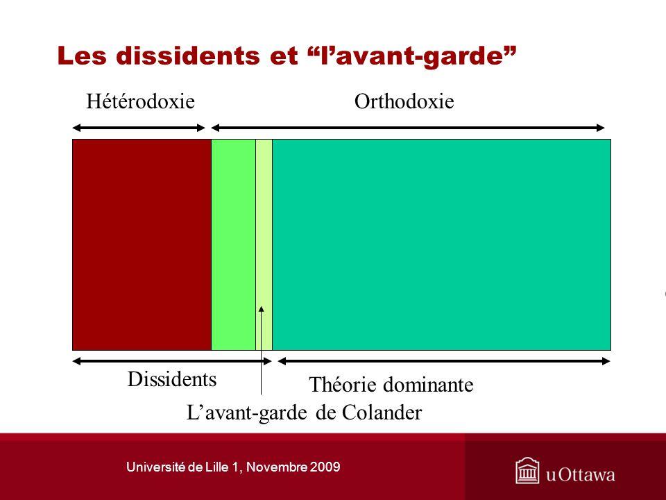 Université de Lille 1, Novembre 2009 Les dissidents et lavant-garde HétérodoxieOrthodoxie Dissidents Théorie dominante Lavant-garde de Colander