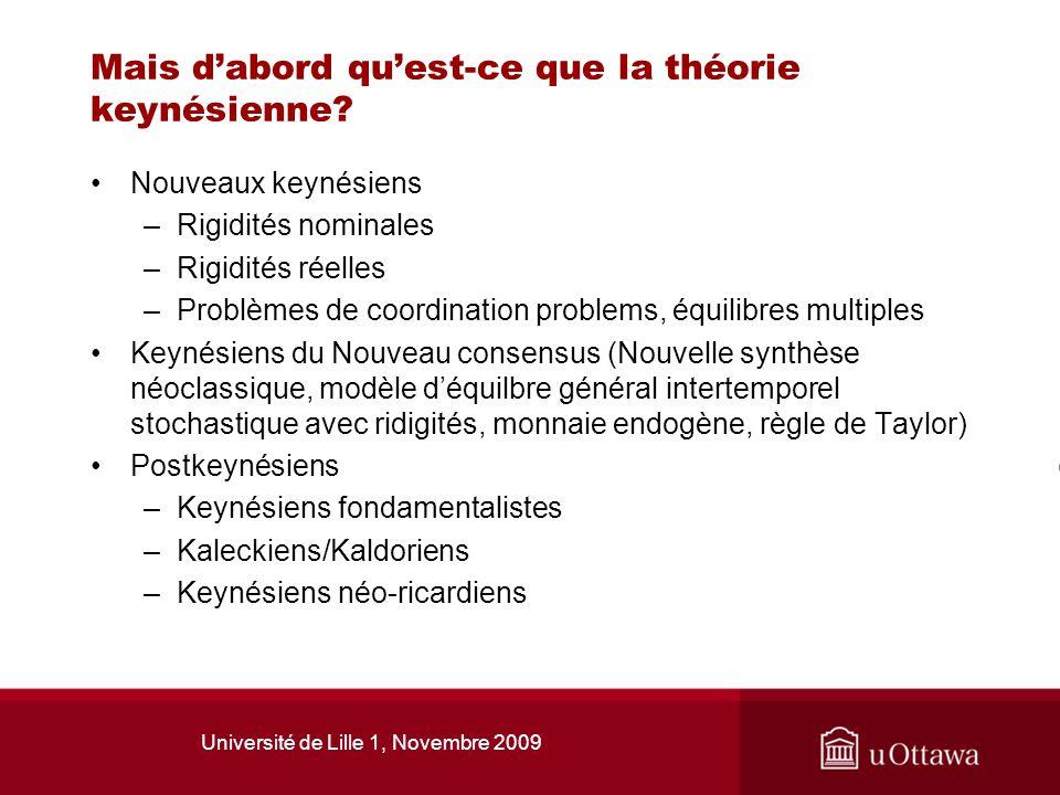 Université de Lille 1, Novembre 2009 Mais dabord quest-ce que la théorie keynésienne? Nouveaux keynésiens –Rigidités nominales –Rigidités réelles –Pro