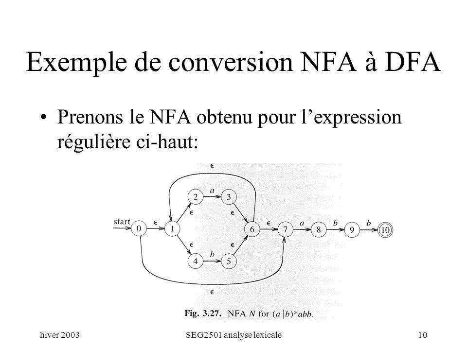 hiver 2003SEG2501 analyse lexicale10 Exemple de conversion NFA à DFA Prenons le NFA obtenu pour lexpression régulière ci-haut:
