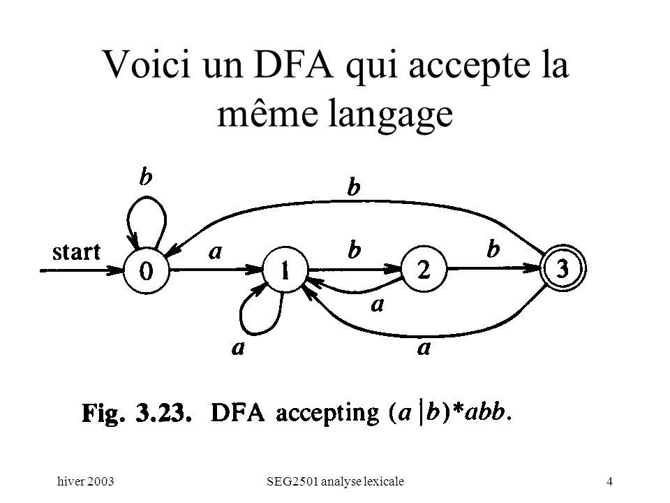 hiver 2003SEG2501 analyse lexicale4 Voici un DFA qui accepte la même langage