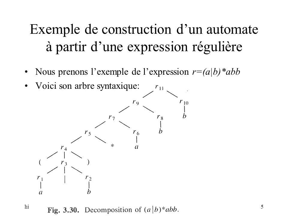 hiver 2003SEG2501 analyse lexicale5 Exemple de construction dun automate à partir dune expression régulière Nous prenons lexemple de lexpression r=(a|b)*abb Voici son arbre syntaxique: