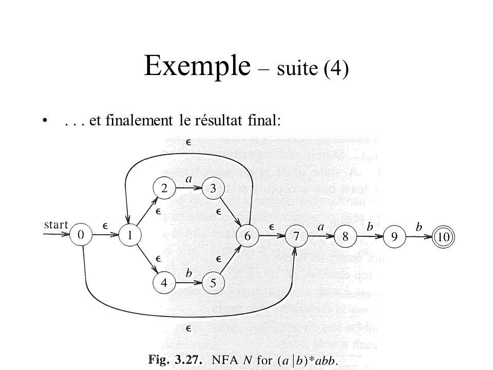 hiver 2003SEG2501 analyse lexicale9 Exemple – suite (4)... et finalement le résultat final:
