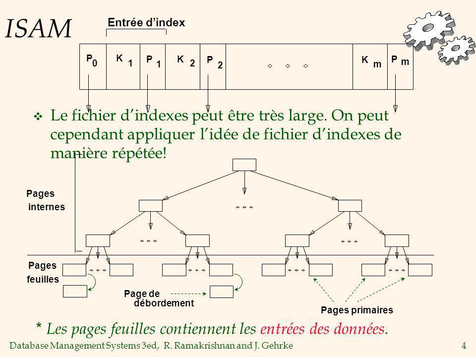 Database Management Systems 3ed, R. Ramakrishnan and J. Gehrke4 ISAM Le fichier dindexes peut être très large. On peut cependant appliquer lidée de fi