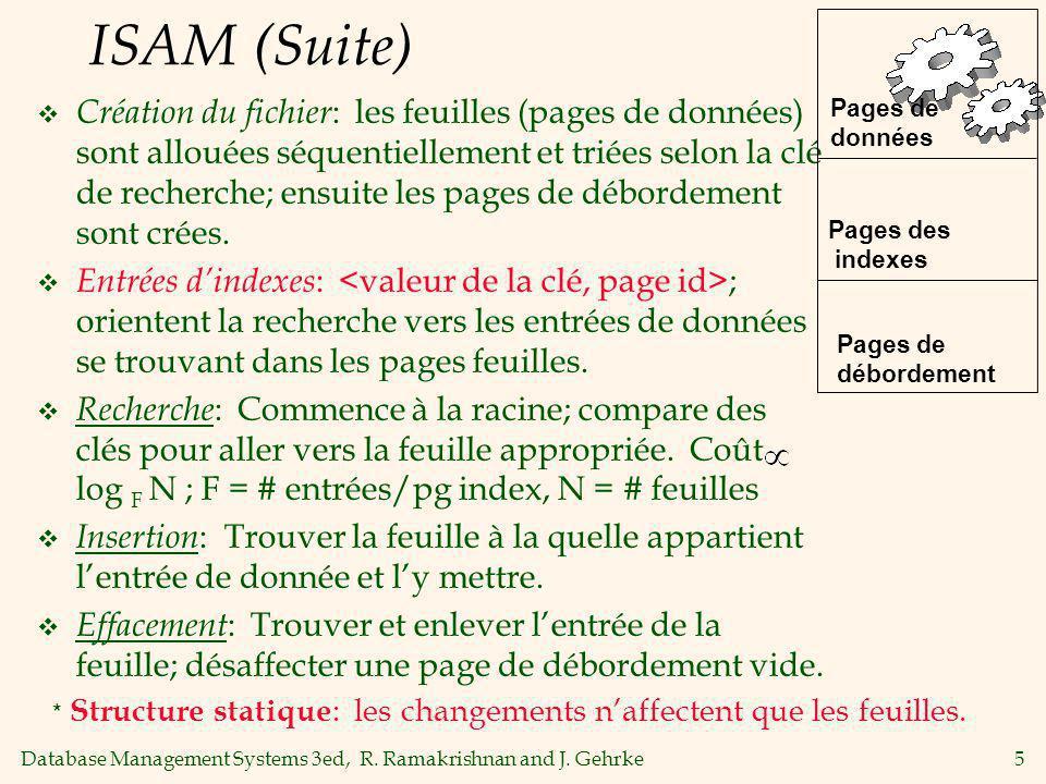 Database Management Systems 3ed, R. Ramakrishnan and J. Gehrke5 ISAM (Suite) Création du fichier : les feuilles (pages de données) sont allouées séque