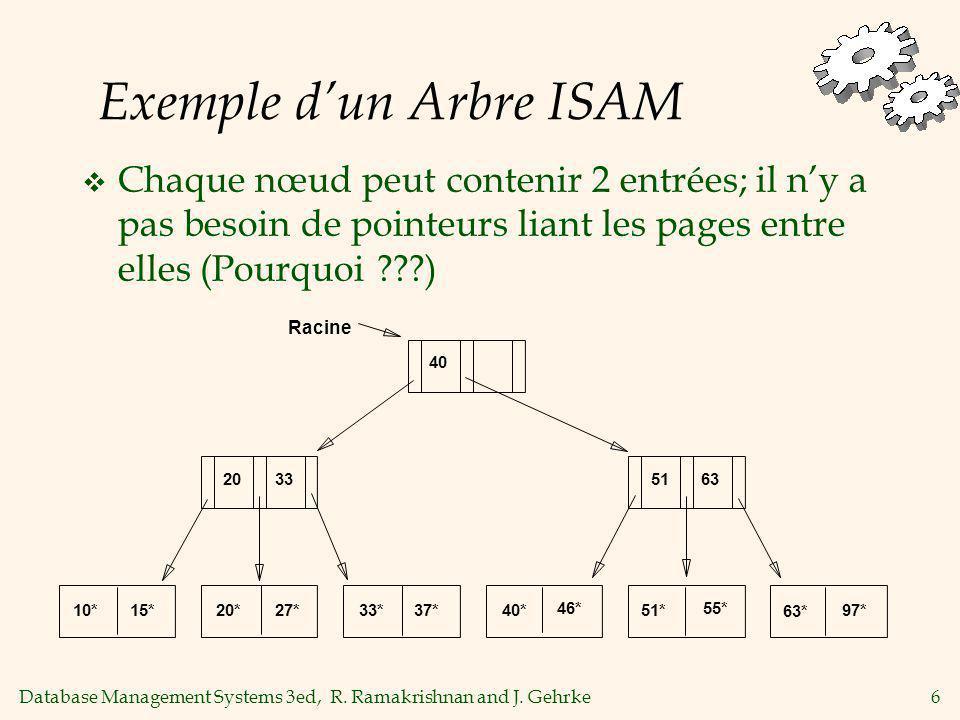Database Management Systems 3ed, R. Ramakrishnan and J. Gehrke6 Exemple dun Arbre ISAM Chaque nœud peut contenir 2 entrées; il ny a pas besoin de poin