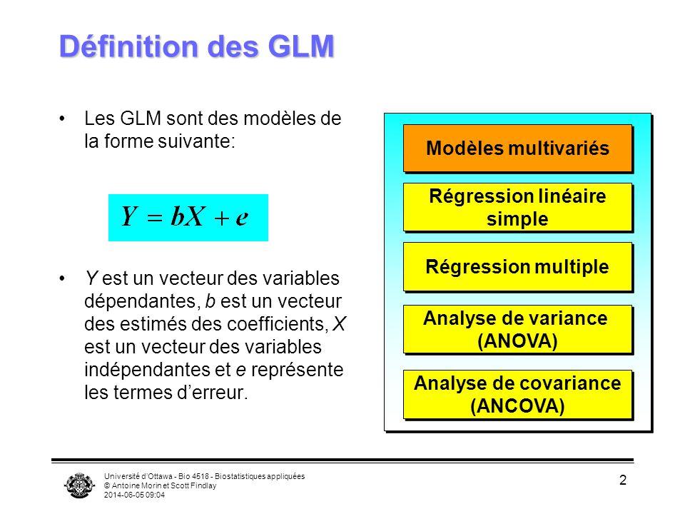 Université dOttawa - Bio 4518 - Biostatistiques appliquées © Antoine Morin et Scott Findlay 2014-06-05 09:06 2 Définition des GLM Les GLM sont des modèles de la forme suivante: Y est un vecteur des variables dépendantes, b est un vecteur des estimés des coefficients, X est un vecteur des variables indépendantes et e représente les termes derreur.
