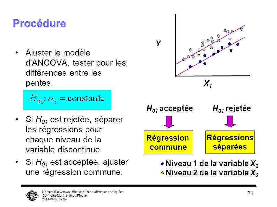 Université dOttawa - Bio 4518 - Biostatistiques appliquées © Antoine Morin et Scott Findlay 2014-06-05 09:06 21 Procédure Ajuster le modèle dANCOVA, tester pour les différences entre les pentes.