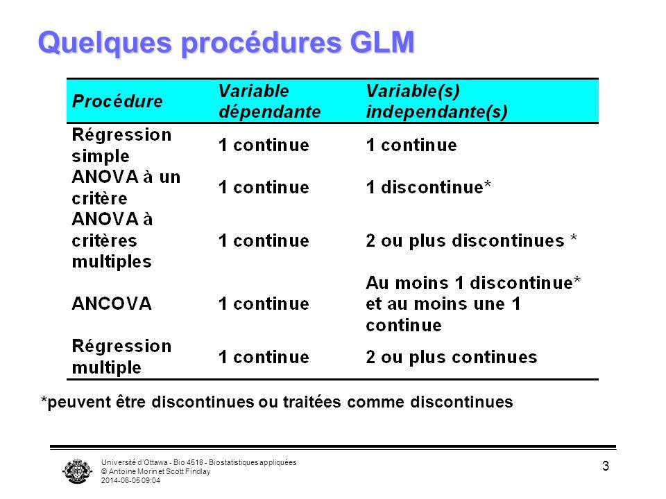 Université dOttawa - Bio 4518 - Biostatistiques appliquées © Antoine Morin et Scott Findlay 2014-06-05 09:06 44 Définition de la taille de leffet en GLM La taille de leffet, f 2 est calculée par le rapport du R 2 facteur sur 1 moins R 2 erreur.