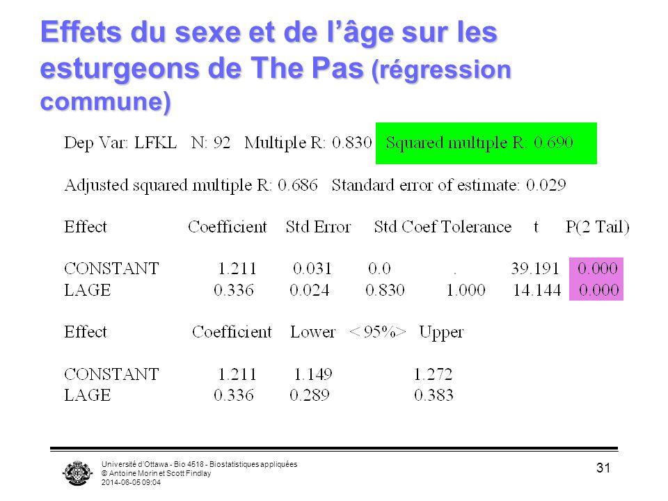 Université dOttawa - Bio 4518 - Biostatistiques appliquées © Antoine Morin et Scott Findlay 2014-06-05 09:06 31 Effets du sexe et de lâge sur les esturgeons de The Pas (régression commune)