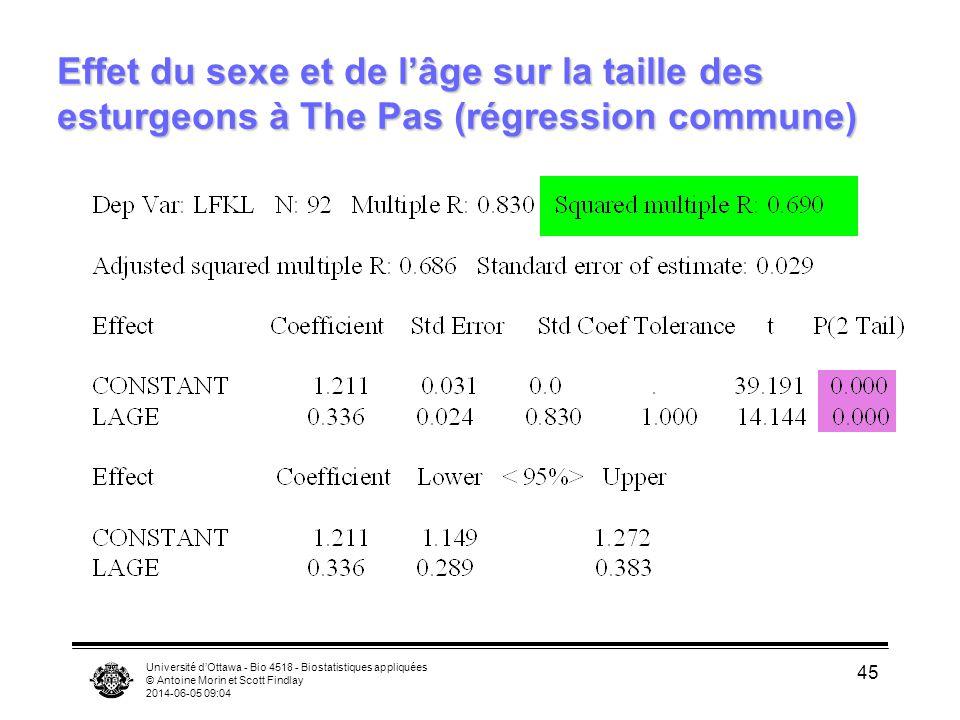 Université dOttawa - Bio 4518 - Biostatistiques appliquées © Antoine Morin et Scott Findlay 2014-06-05 09:06 45 Effet du sexe et de lâge sur la taille des esturgeons à The Pas (régression commune)