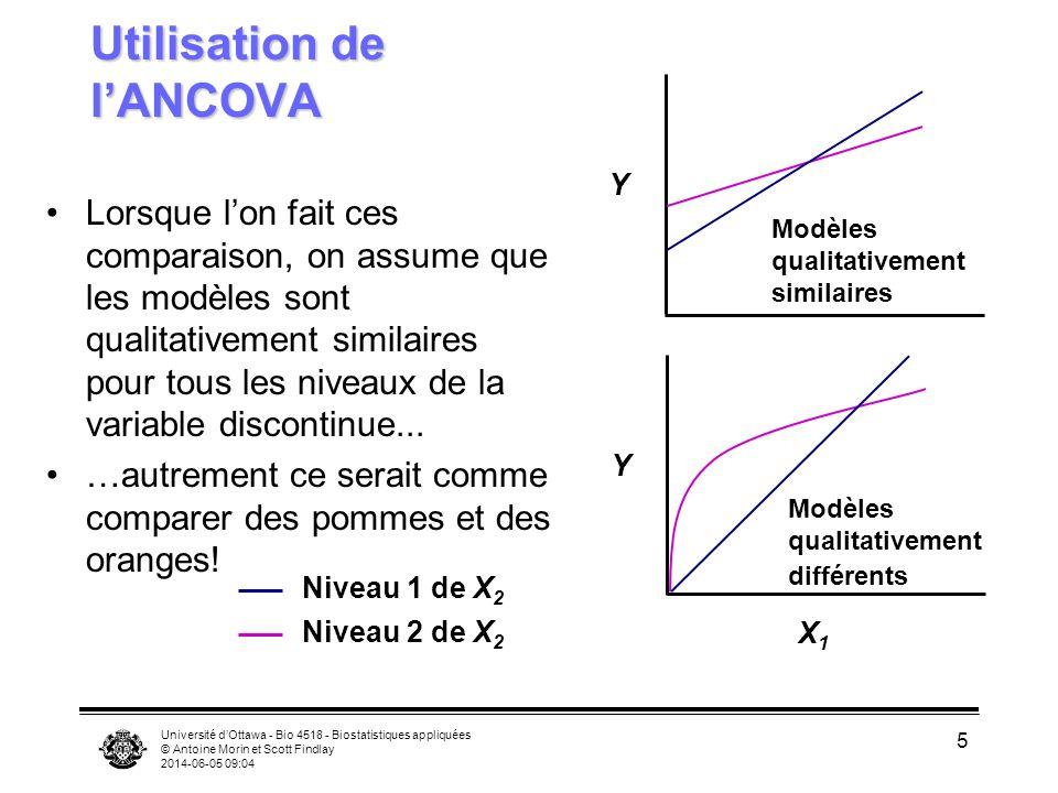 Université dOttawa - Bio 4518 - Biostatistiques appliquées © Antoine Morin et Scott Findlay 2014-06-05 09:06 26 Analyse Log(forklength)(LFKL) est la variable dépendante, log(age) (LAGE) est la variable indépendante continue, et sex (SEX$) est la variable discontinue (2 niveaux) Q1: la pente de la régression de LFKL sur LAGE est la même pour les deux sexes.