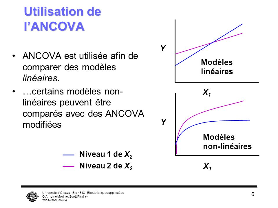 Université dOttawa - Bio 4518 - Biostatistiques appliquées © Antoine Morin et Scott Findlay 2014-06-05 09:06 7 Le modèle de la régression simple Le modèle de la régression: alors, toutes les régressions simples sont décrites par 2 paramètres: lordonnée à lorigine (a) et la pente (b) X X Y b = Y X (pente) a (ordonnée à lorigine) eiei XiXi YiYi Observées Prédites