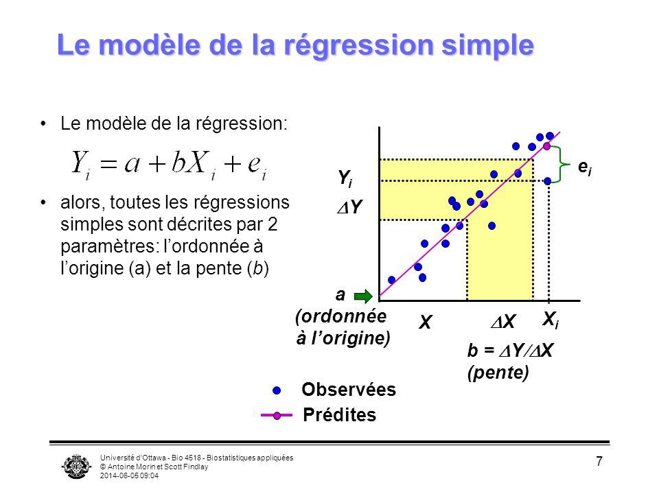 Université dOttawa - Bio 4518 - Biostatistiques appliquées © Antoine Morin et Scott Findlay 2014-06-05 09:06 8 GLM simples Deux modèles linéaires peuvent varier de plusieurs façons: Les ordonnées à lorigine (a) et les pentes (b) sont différentes Les ordonnées à lorigine sont différents mais les pentes sont les mêmes (modèle dANCOVA) X1X1 Y a diffèrent même b X1X1 Y a & b diffèrent