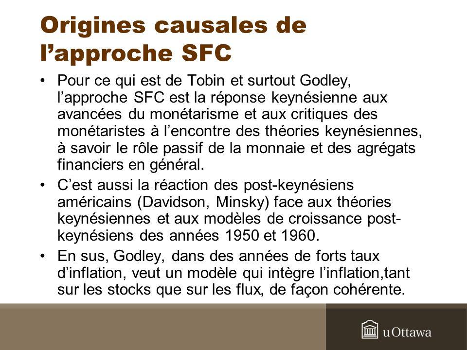 Origines causales de lapproche SFC Pour ce qui est de Tobin et surtout Godley, lapproche SFC est la réponse keynésienne aux avancées du monétarisme et aux critiques des monétaristes à lencontre des théories keynésiennes, à savoir le rôle passif de la monnaie et des agrégats financiers en général.
