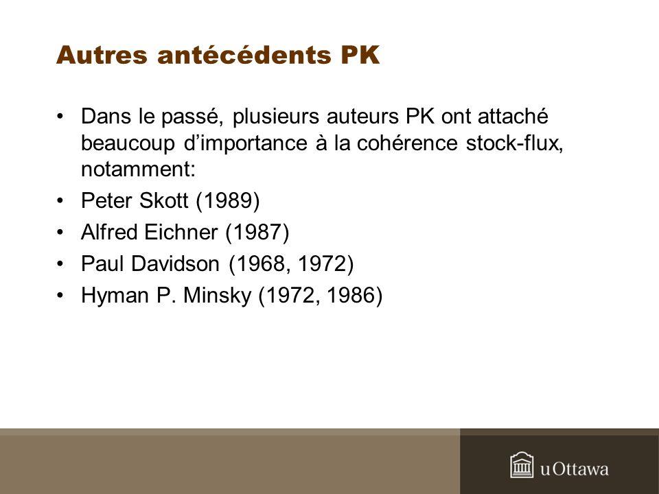 Autres antécédents PK Dans le passé, plusieurs auteurs PK ont attaché beaucoup dimportance à la cohérence stock-flux, notamment: Peter Skott (1989) Alfred Eichner (1987) Paul Davidson (1968, 1972) Hyman P.